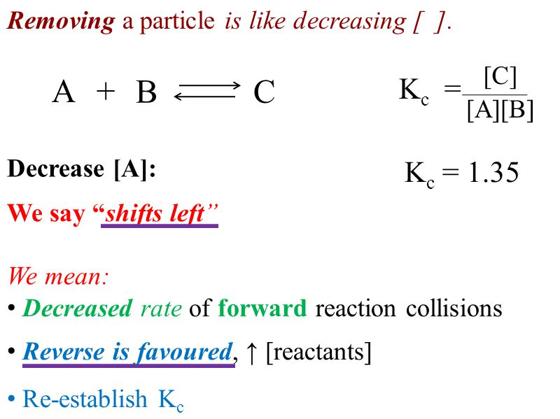 A + B C Kc = Kc = 1.35 Removing a particle is like decreasing [ ]. [C]